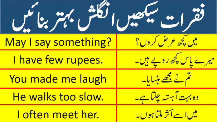 Daily Life Conversations With Urdu Translation Part-3