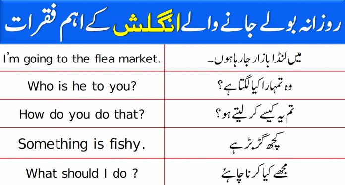Spoken English Sentences with Urdu Translation PDF