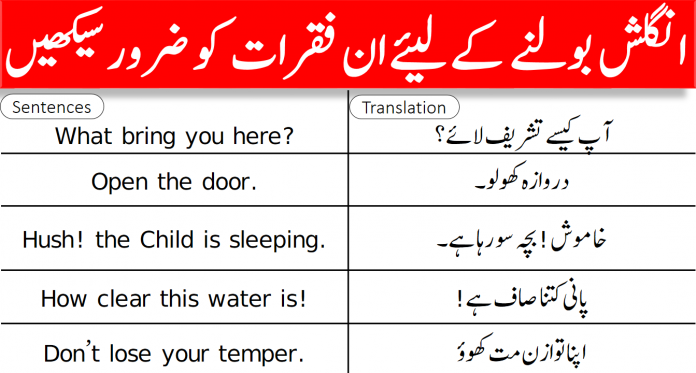 100 Most Used English Sentences With Urdu Translation ||PDF