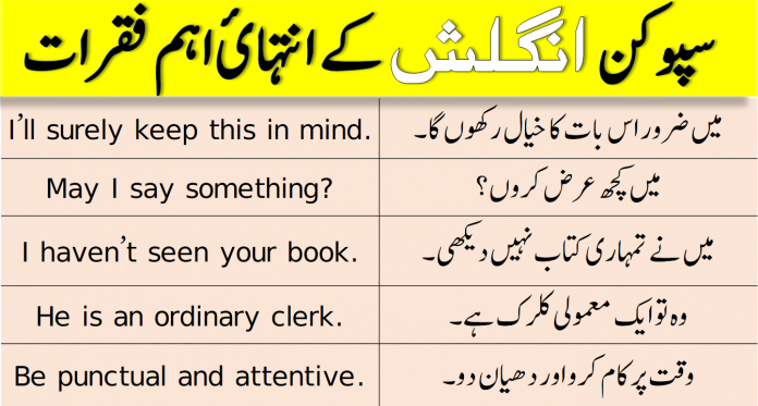 Spoken English Sentences with Urdu Translation |100 PDF