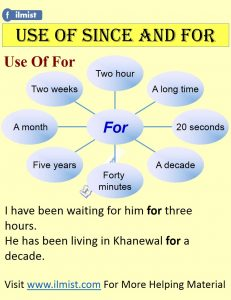 Use Of Since And For In Urdu