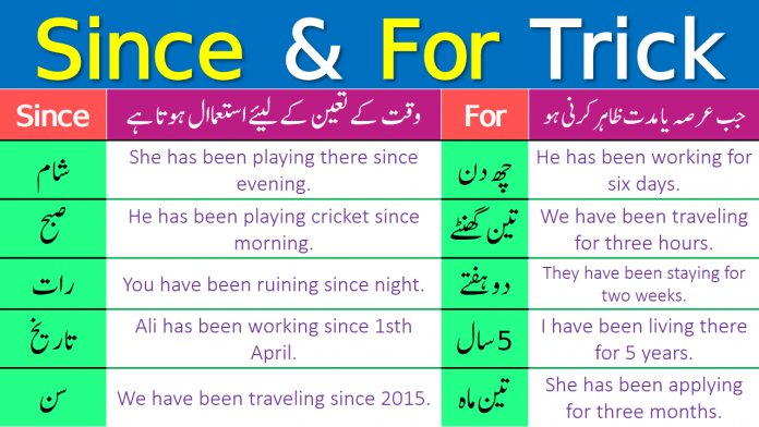 Use Of Since And For In Urdu PDF