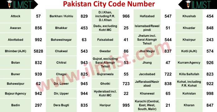 Pakistan City Code Number