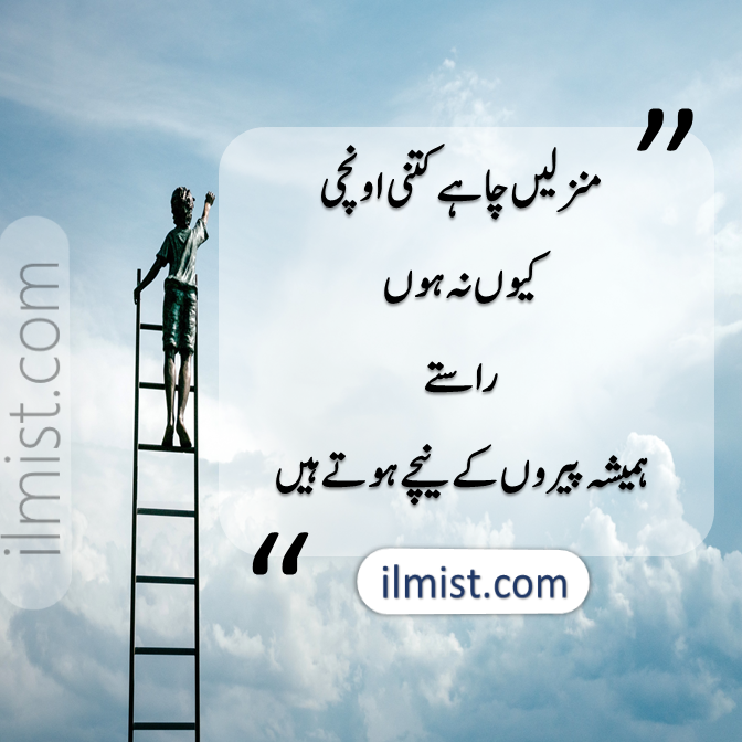 100 Motivational Quotes in Urdu with PDF 2020