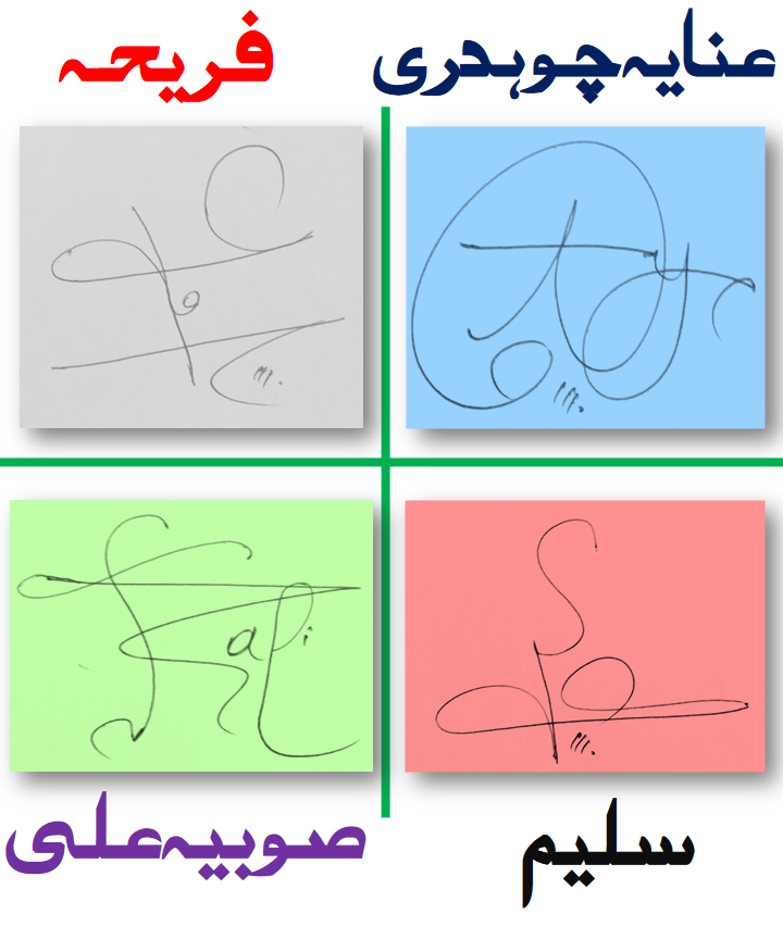 Best HandWritten Signatures For Your Name