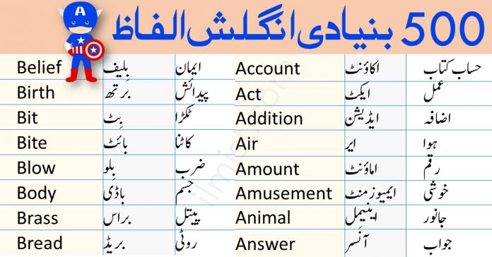 English vocabulary with Urdu meanings.
