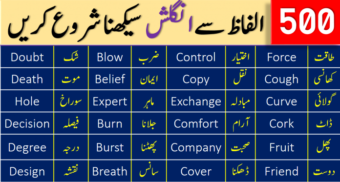 English Vocabulary with Urdu Meanings From A to Z