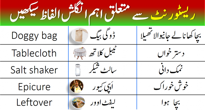 Restaurant vocabulary with Urdu and Hindi Meanings