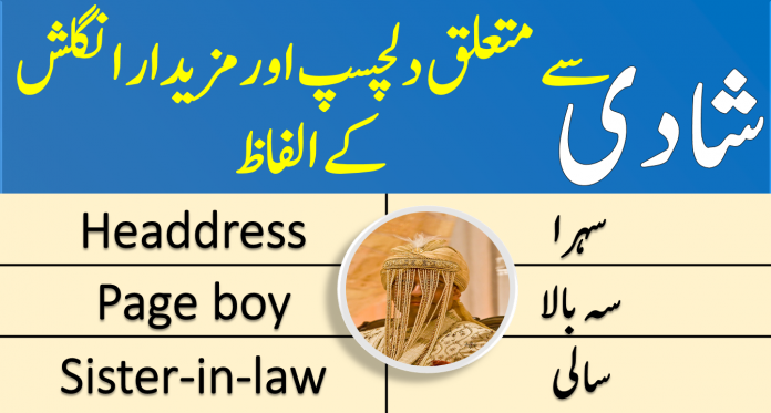 Marriage Vocabulary with Urdu and Hindi Meanings