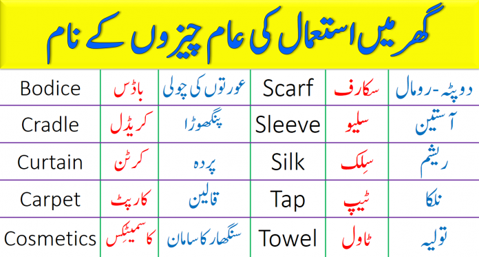 House Articles Vocabulary in English with Urdu Meanings