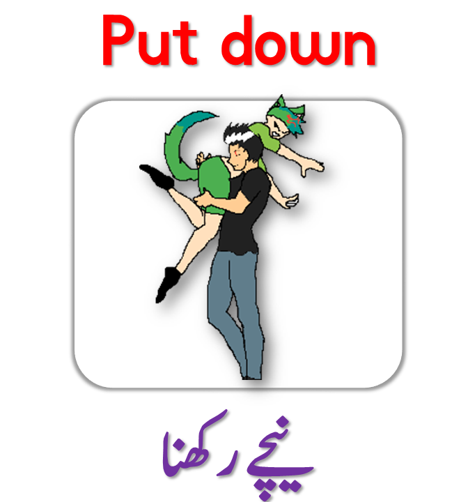 Body Movements Vocabulary with Urdu Meanings