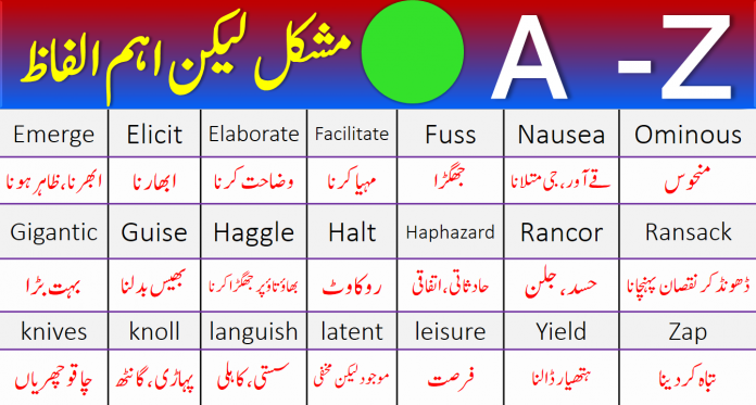 A to Z Basic Vocabulary Words with Urdu Meanings