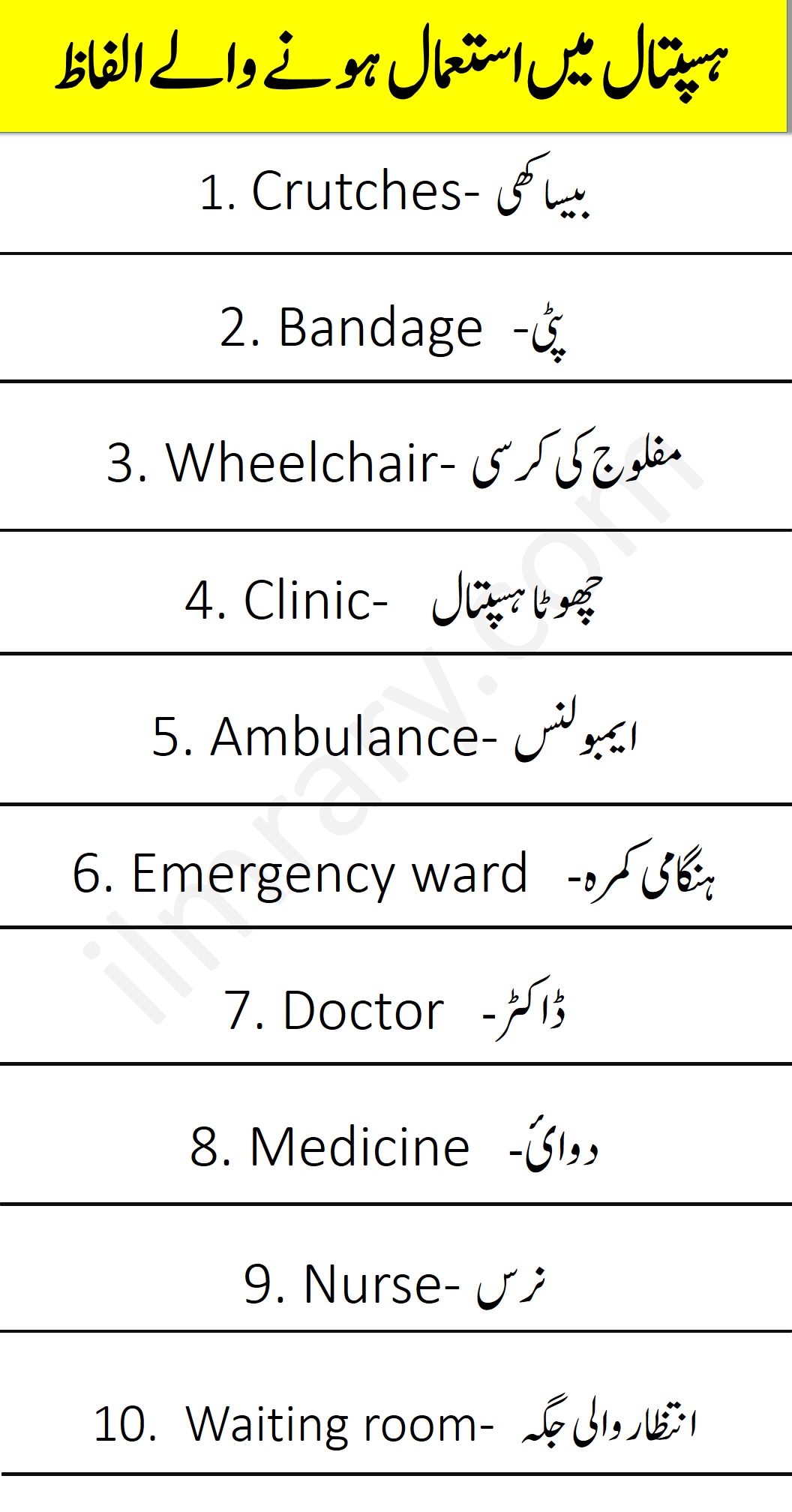 Hospital Vocabulary Words with Urdu Meanings for Daily Use