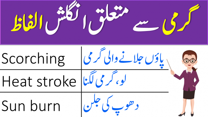 Summer Vocabulary Words with Urdu Meanings