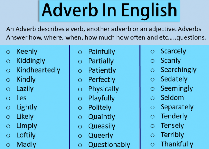 A To Z 300+ Adverbs List | English Vocabulary