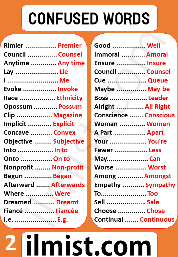 Learn Confused Words List in English