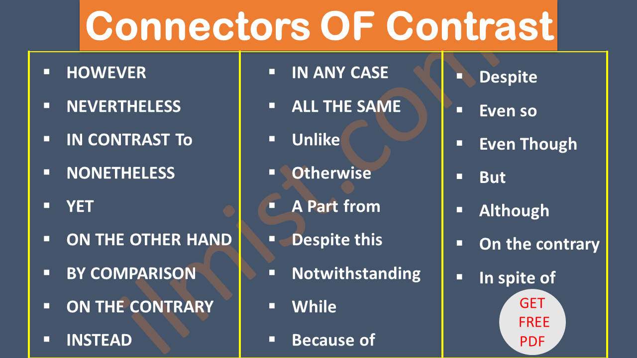 Connectors OF Contrast | Learn English Free