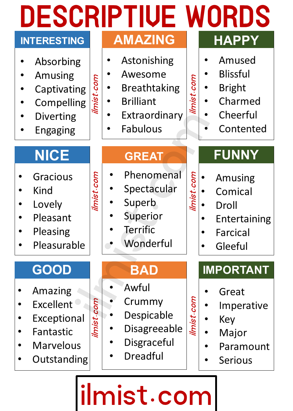 Describing Words With Useful Examples In English