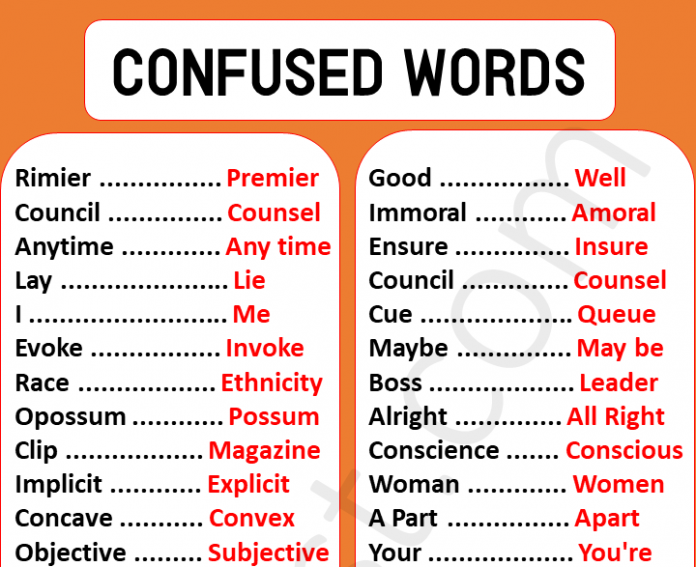 Commonly Confused Words List