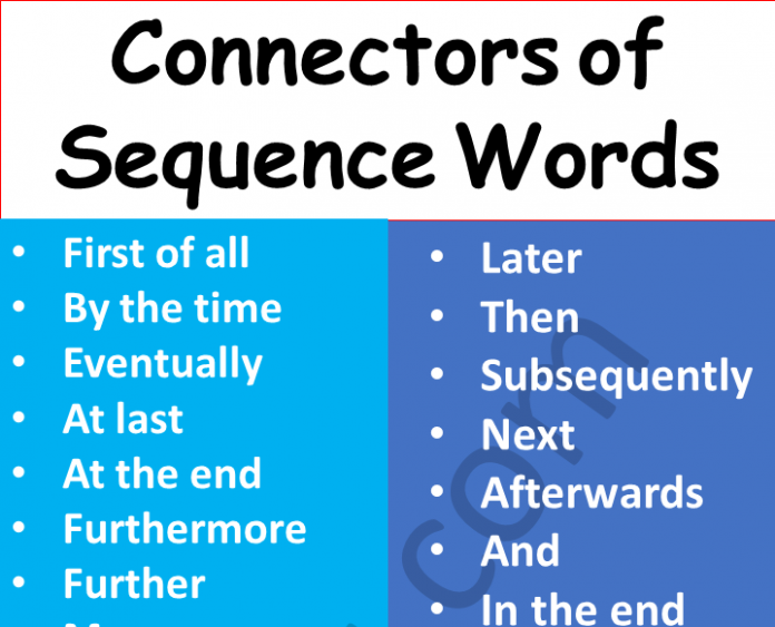 Connectors of Sequence Words List | Linking Words List