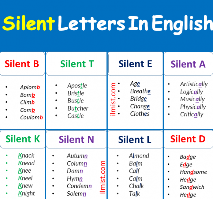 Silent Letters Featured Image