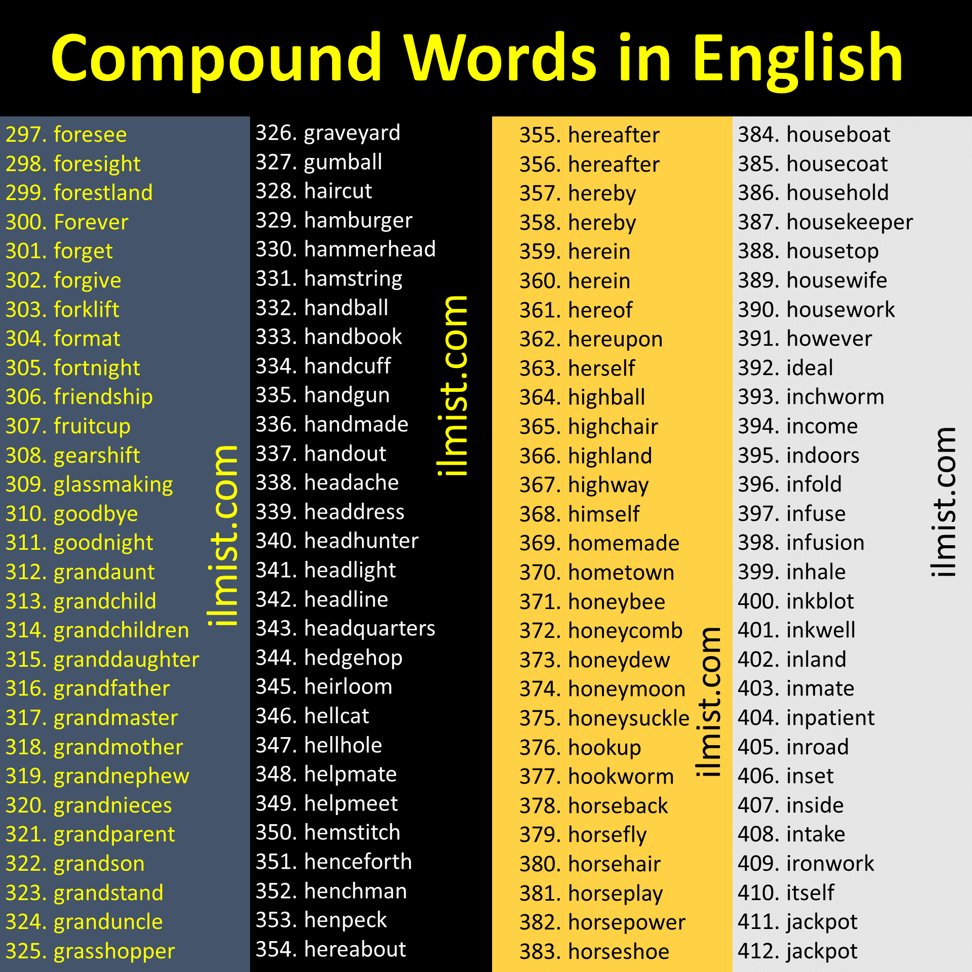Learn Free Compound Words List in English 4