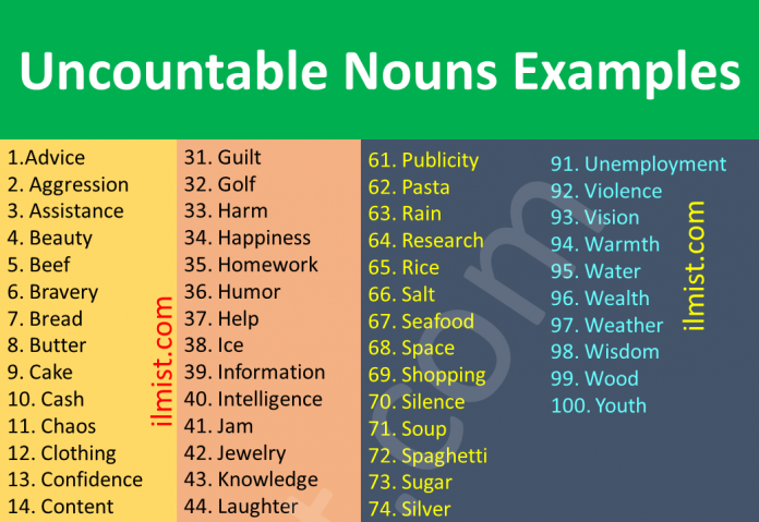 Uncountable Nouns with 100+ Examples in English
