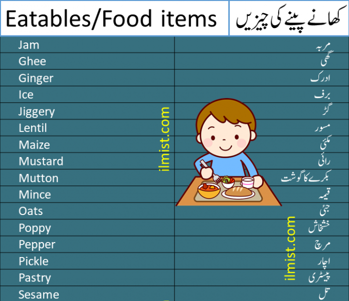 100+Eatables Items List In English To Urdu | Eatables Vocabulary