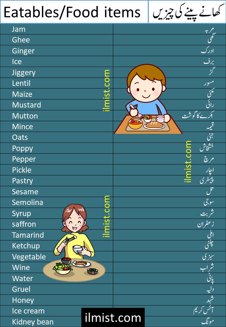 Eatables English To Urdu Items List