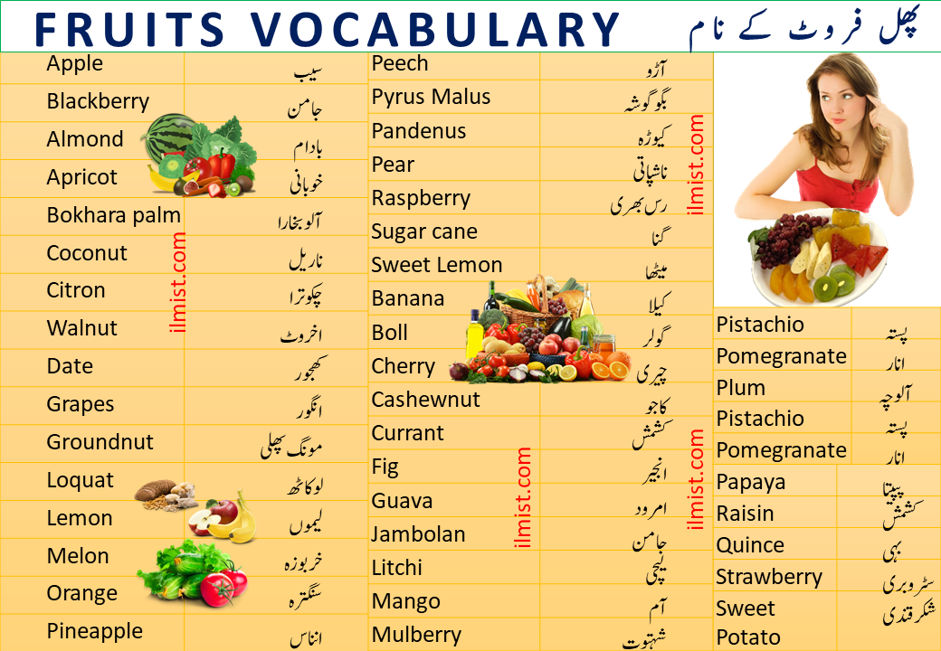 Fruits Vocabulary in English to Urdu