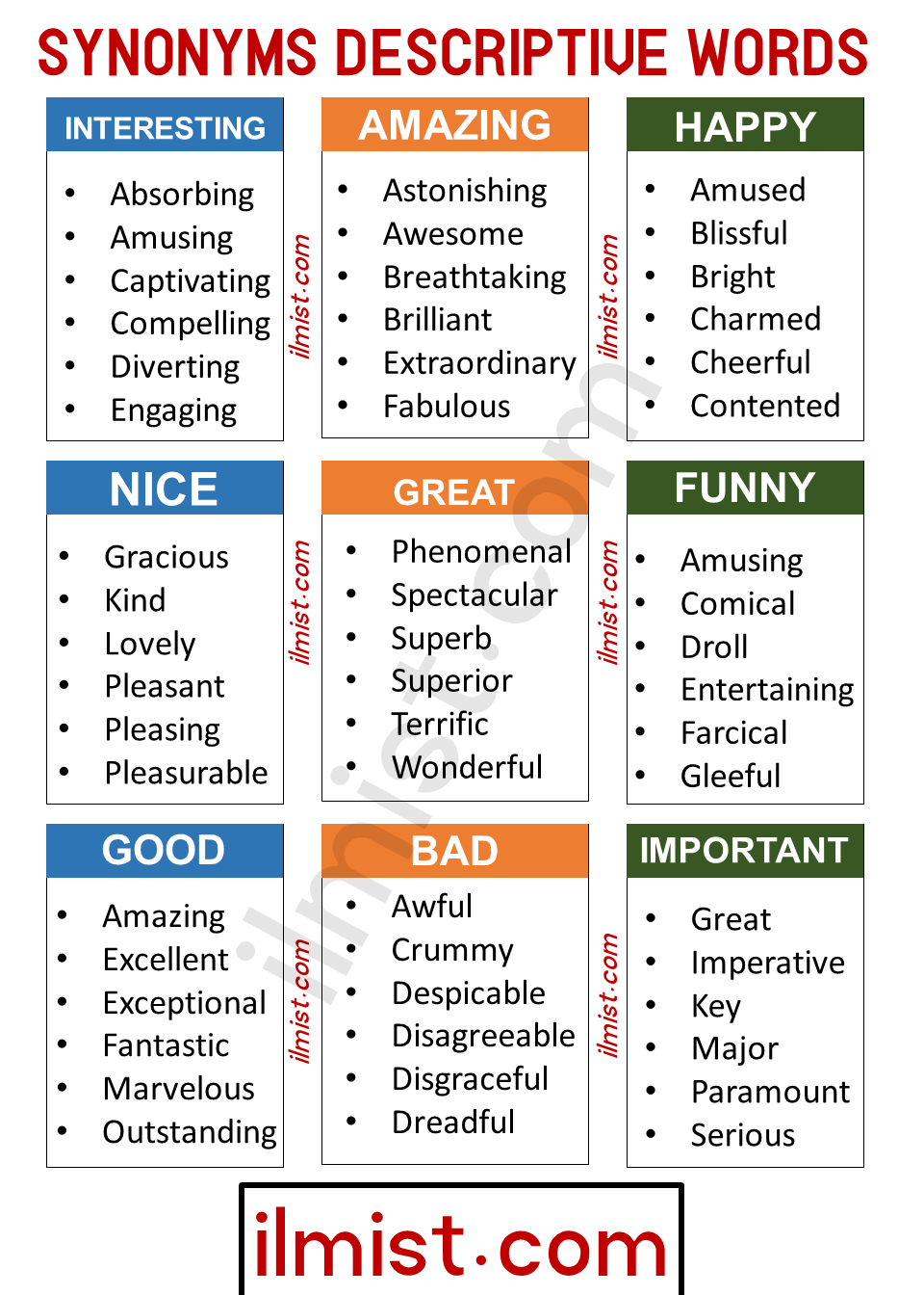 Synonyms Describing Words List In English