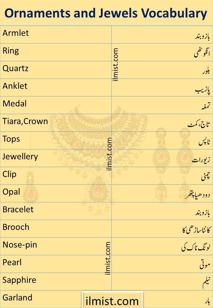 Ornaments and Jewelry Vocabulary Words In English To Urdu