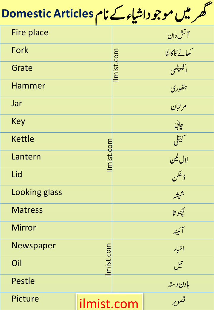 100+ Household Items Vocabulary In English and Urdu   Domestic Articles